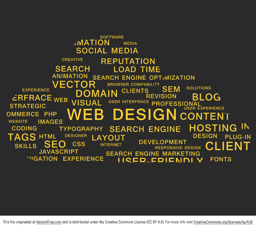 Web Design Word Cloud Concept Vector