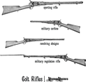 Old Colt Rifles And Revolving Shotgun