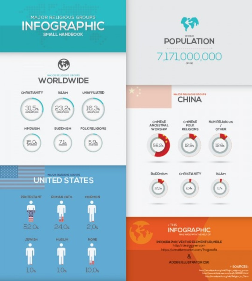 Free Infographic Vector Templates