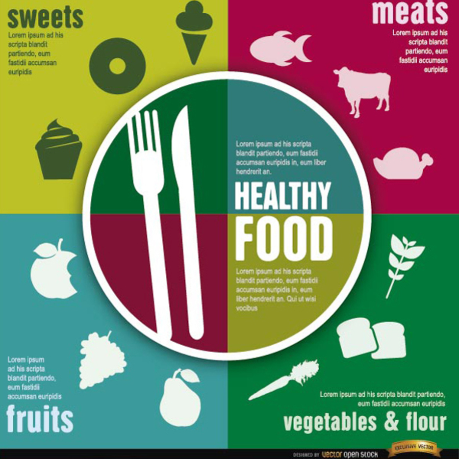 Healthy Food Infographic Vector