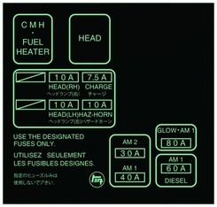 1985 Toyota Truck Fuse Panel Cover